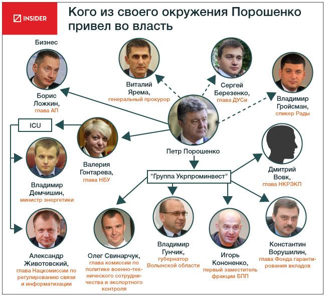 """Экс-чиновникам """"Диамантбанка"""" предъявлено подозрение в попытке хищения 12 млн грн, - прокуратура Киева - Цензор.НЕТ 3679"""